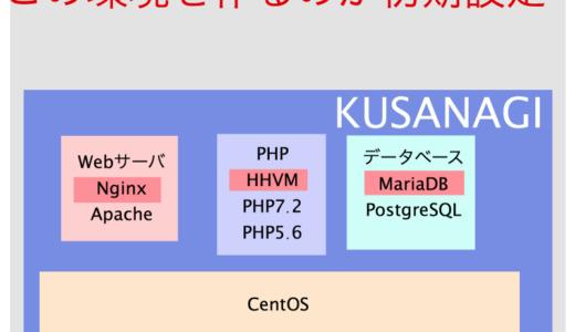 複数のWordPressをKUSANAGI for さくらのVPSに移行する手順 まとめ